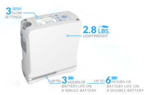 how to clean an Oxygen Concentrator